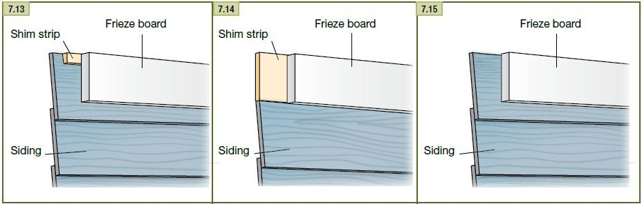 Hardie Plank Install Instructions How Do I Install This