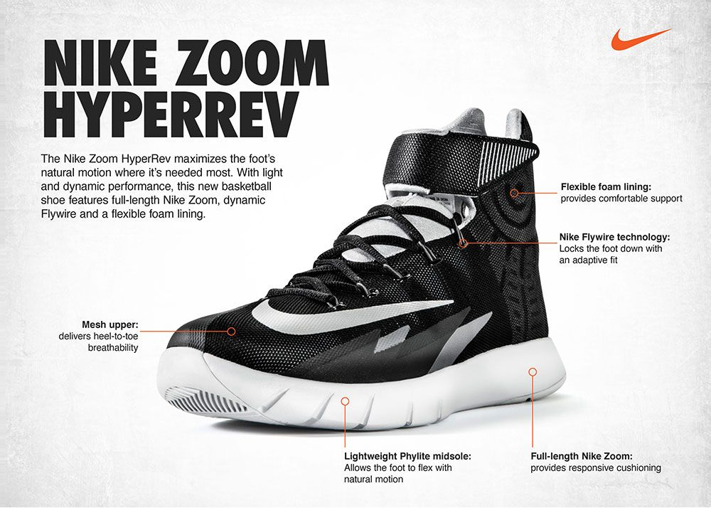 Learn more about Nike Basketball's newest performance shoe.