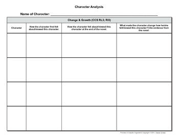 Free Download Common Core Reading Graphic Organizer Rl And