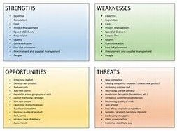 instructional design analysis template - image result for swot analysis instructional design and