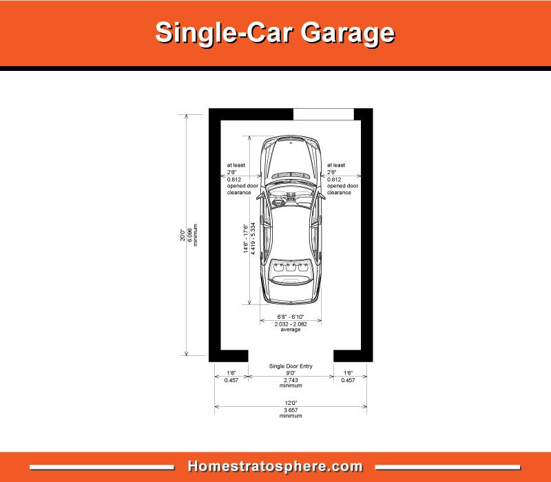 Standard Garage Dimensions For 1 2 3 And 4 Car Garages Diagrams Garage Dimensions Car Garage Garage