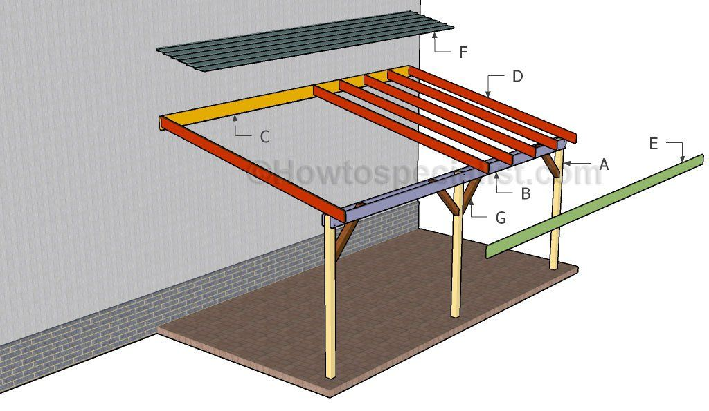 Building an attached carport gardening pinterest for Attached carport plans free