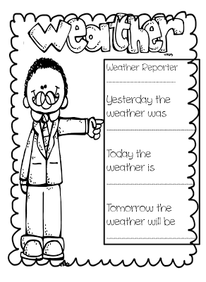 weather unit, 1st. could make this interactive on tablet