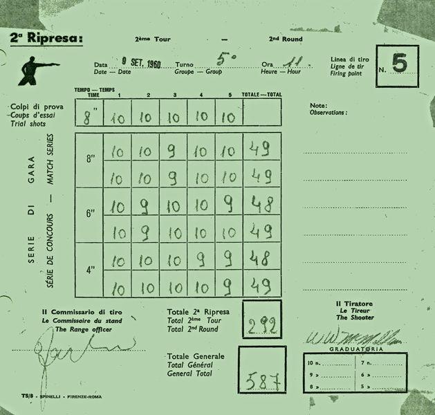 clay pigeon tournament scoring chart