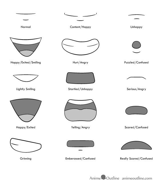 How To Draw Anime And Manga Mouth Ears And Noses Manga Mouth Anime Face Shapes Anime Drawings Tutorials