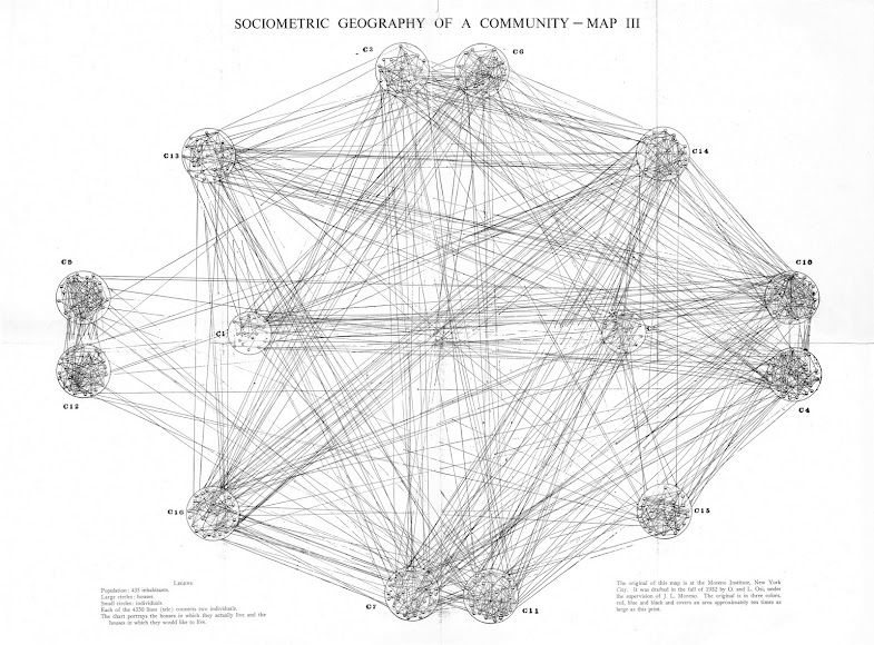 social #network #diagram from 1932    plusgoogle - network diagram