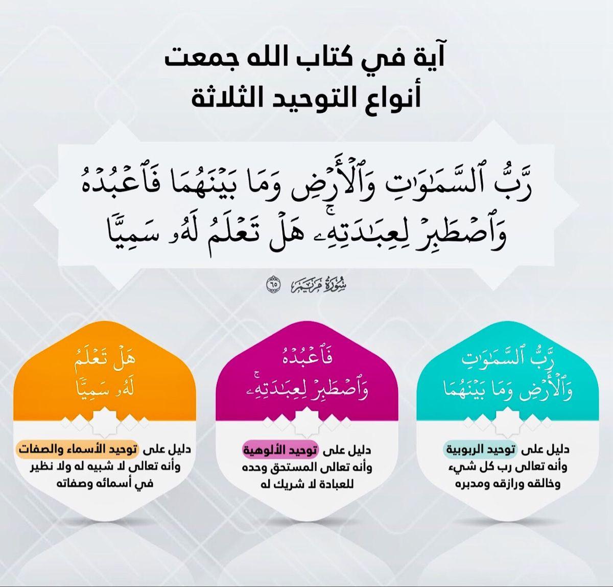 الآية ر ب الس م او ات و ال أ ر ض و م ا ب ي ن ه م ا ف اع ب د ه و اص ط ب ر ل ع ب اد ت ه ه ل ت ع ل م ل ه In 2021 Islam Facts Quran Tafseer Islamic Quotes