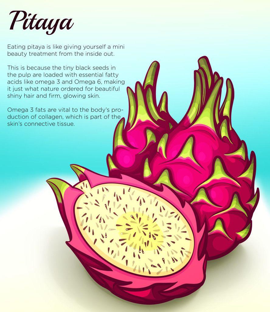 what does dragon fruit taste like fruit lady