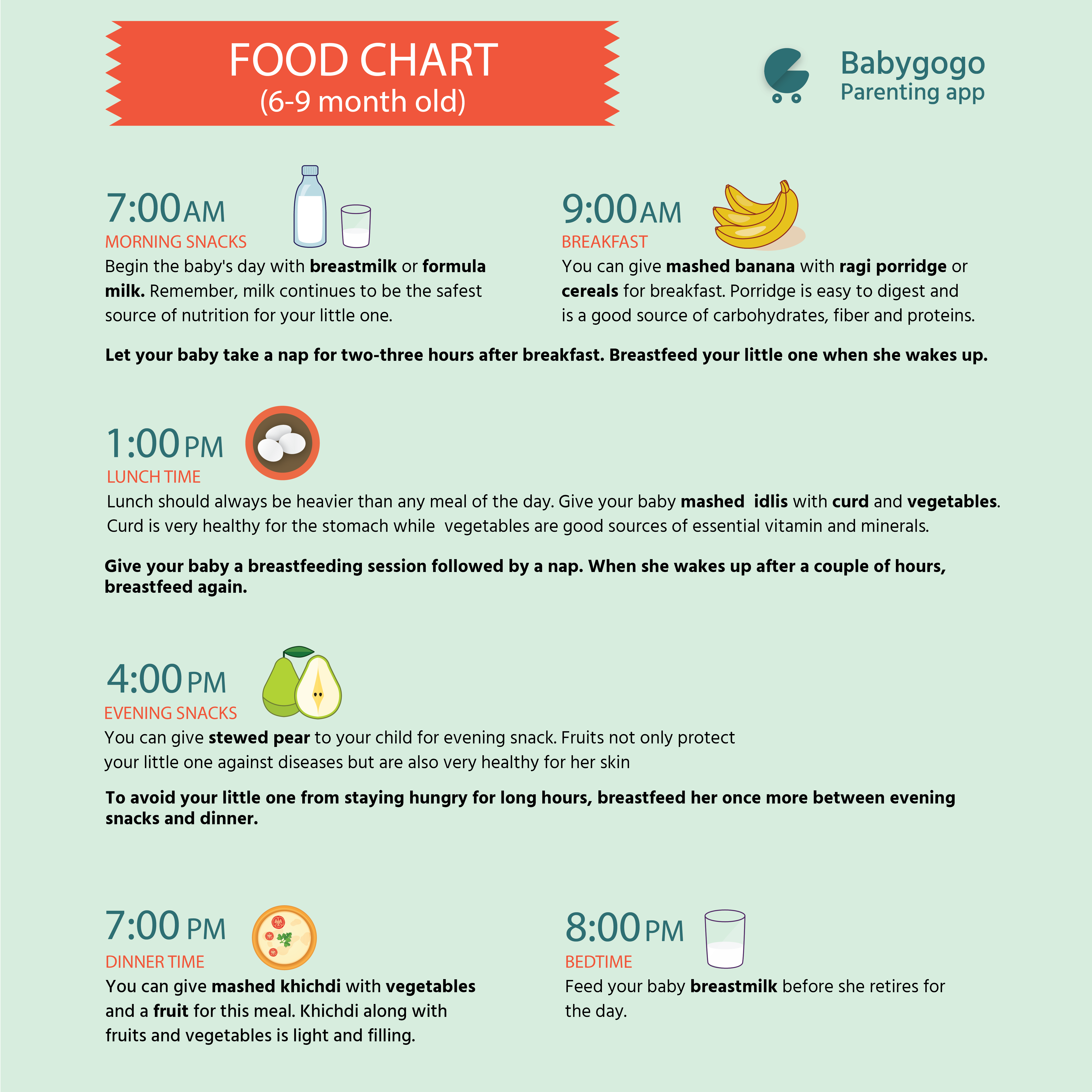 Food chart for your months old kid know what to feed and time little one babygogo parenting baby newborn momlife also rh pinterest
