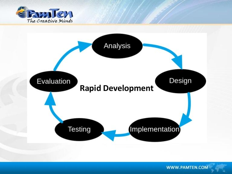 One approach to truly deliver #software faster is to reduce the duration of all processes in the #softwaredevelopmentlifecycle. Some who seek faster software delivery have adopted an agile method called #RapidDevelopment.