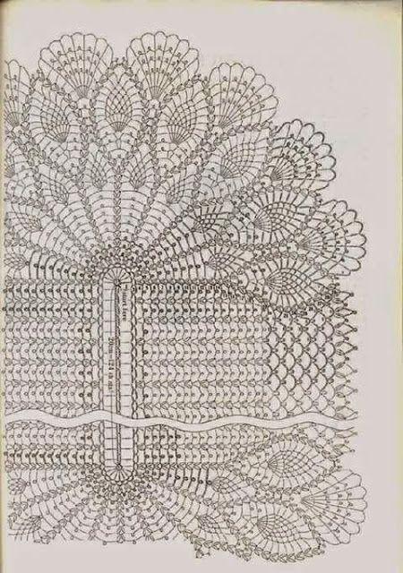 Cantinho da Jana: Gráfico de caminhos de mesa de crochê