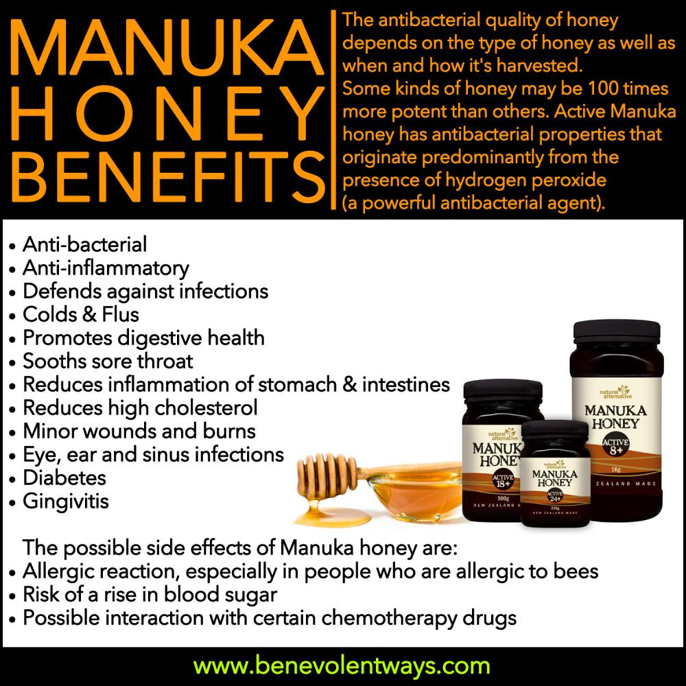 Health benefits of raw manuka honey