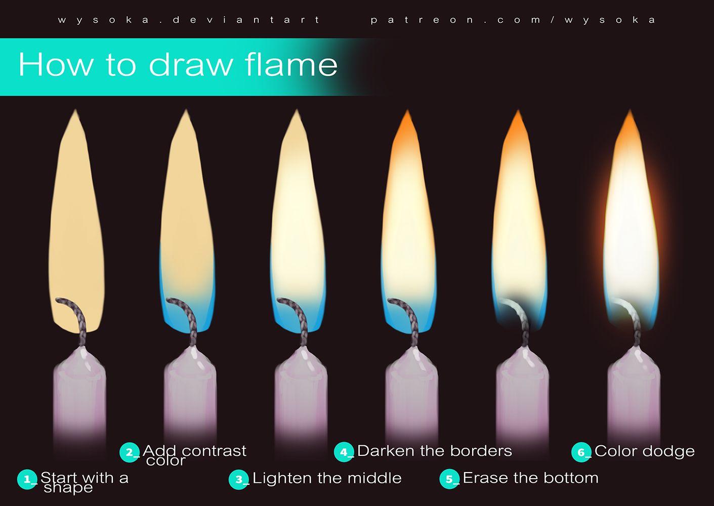 How To Draw Flame by wysoka on DeviantArt
