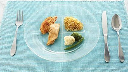 Amazon.com | Meal-Trax Portion Control Dinner Plate set of 2 plates Weight & Amazon.com | Meal-Trax Portion Control Dinner Plate set of 2 plates ...