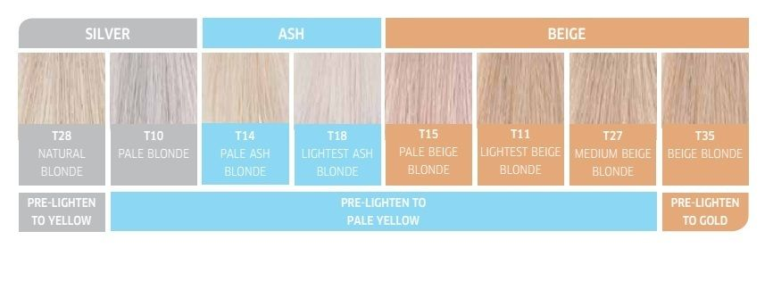 What toner should you use for orange hair wella color charm also rh pinterest