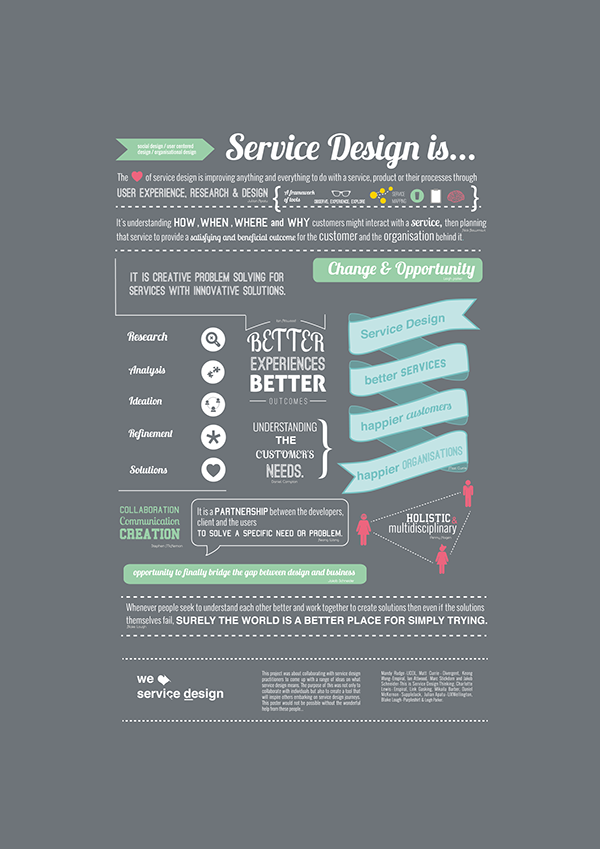 a collaboration of quotes on service design | Design Trends