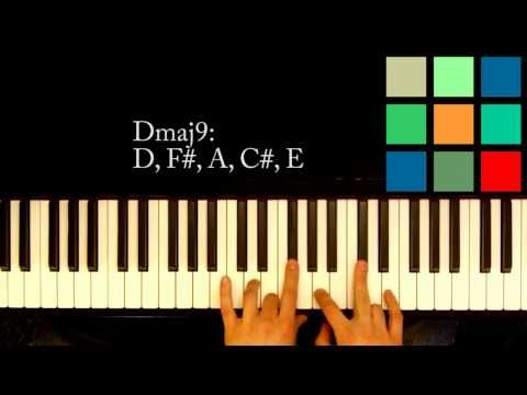 Piano Chords D Chords Youtube The Law Of Music Pinterest Pianos