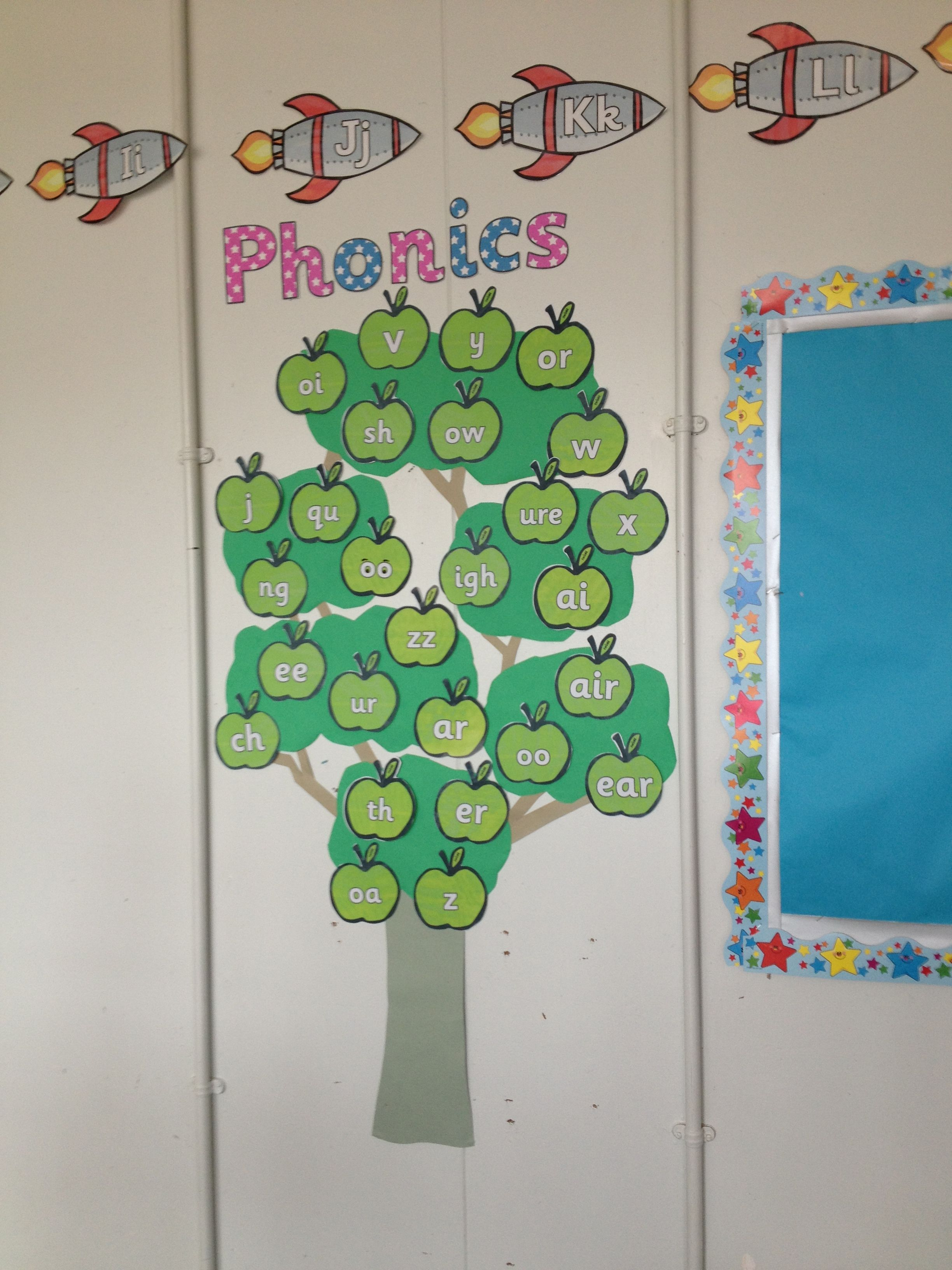 Phonics Tree Phase 3 Using Twinkl Resources
