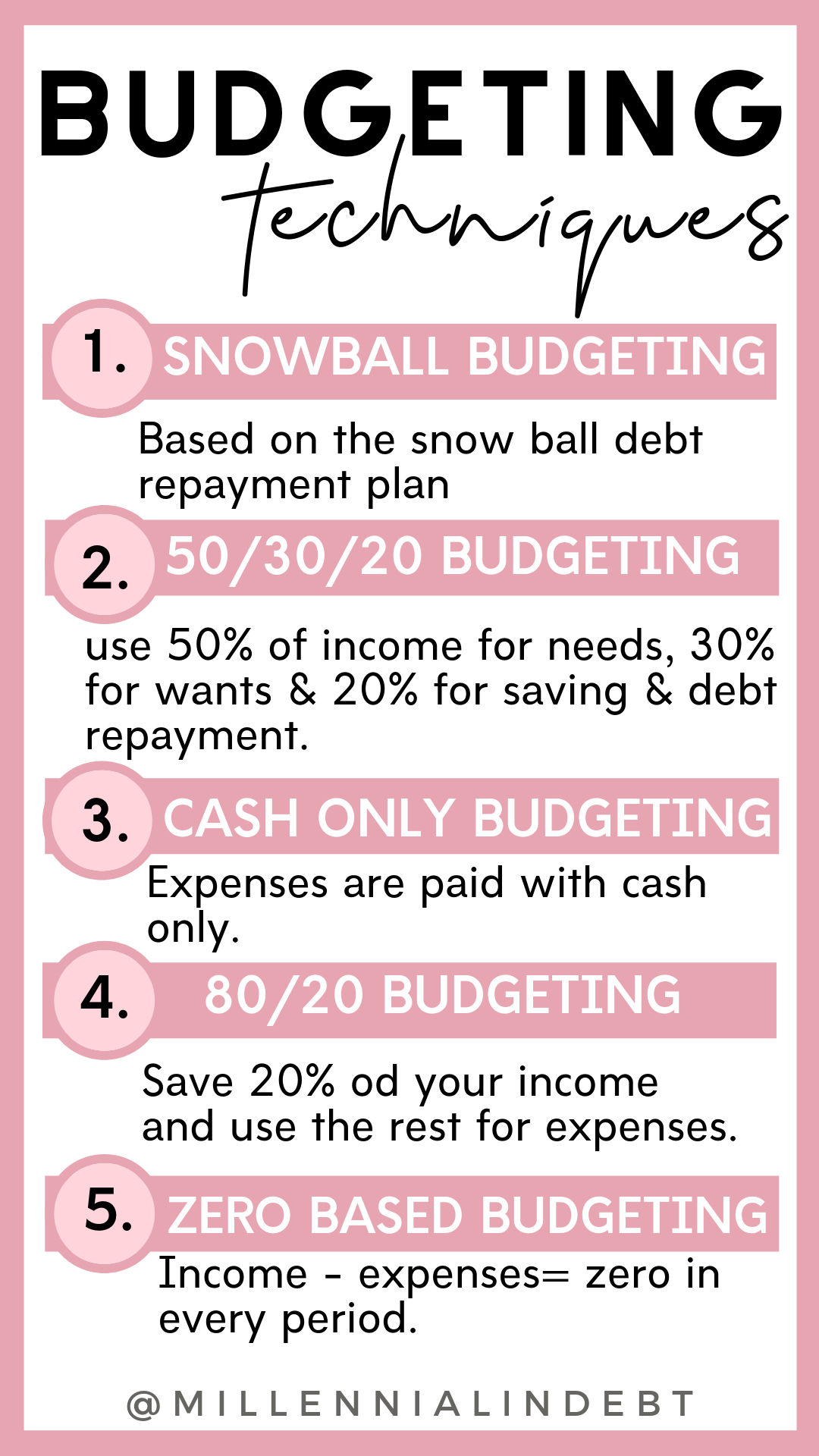 Which Budgeting Technique Is Best For You