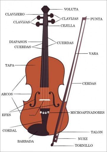 El Violin Buscar Con Google Violines Partituras Violin Tocando Violin