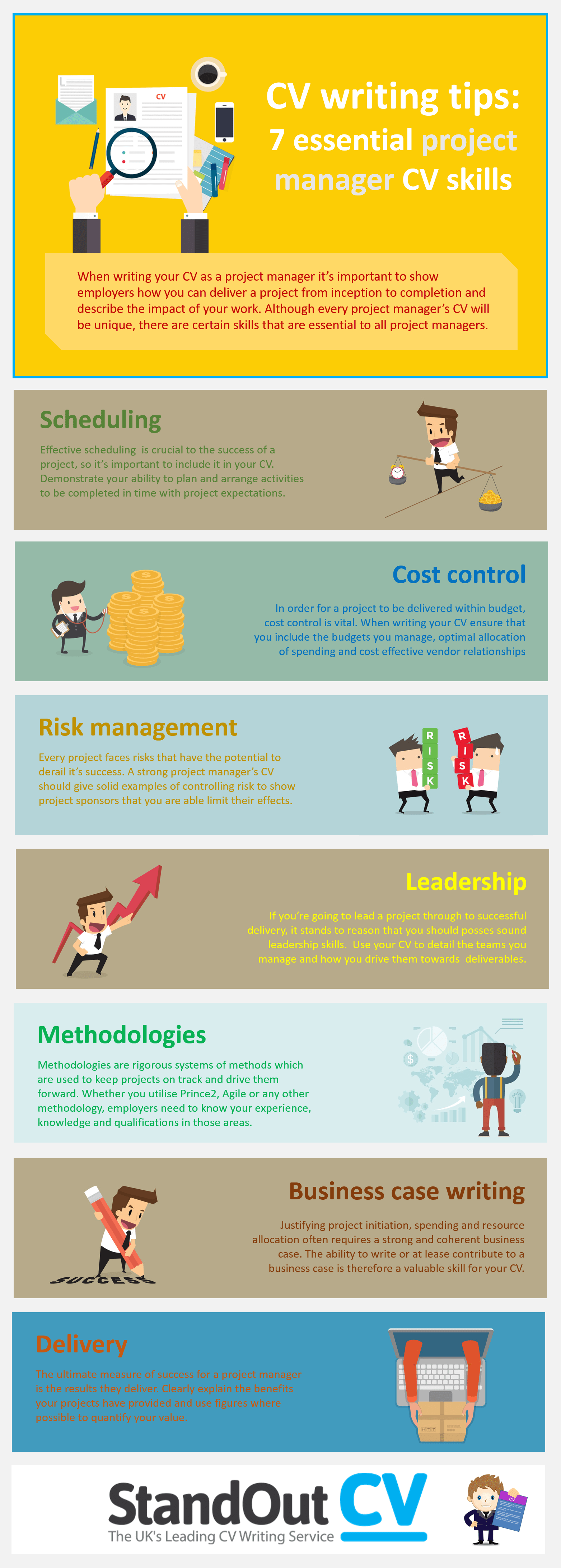 7 Essential Project Management Skills Infographic
