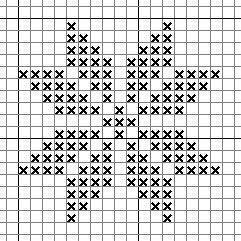 Photo of #cross stitch sampler #weekly #free #cross stitch #weekly