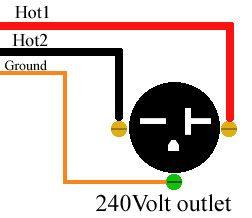 Installing 240 volt outlet