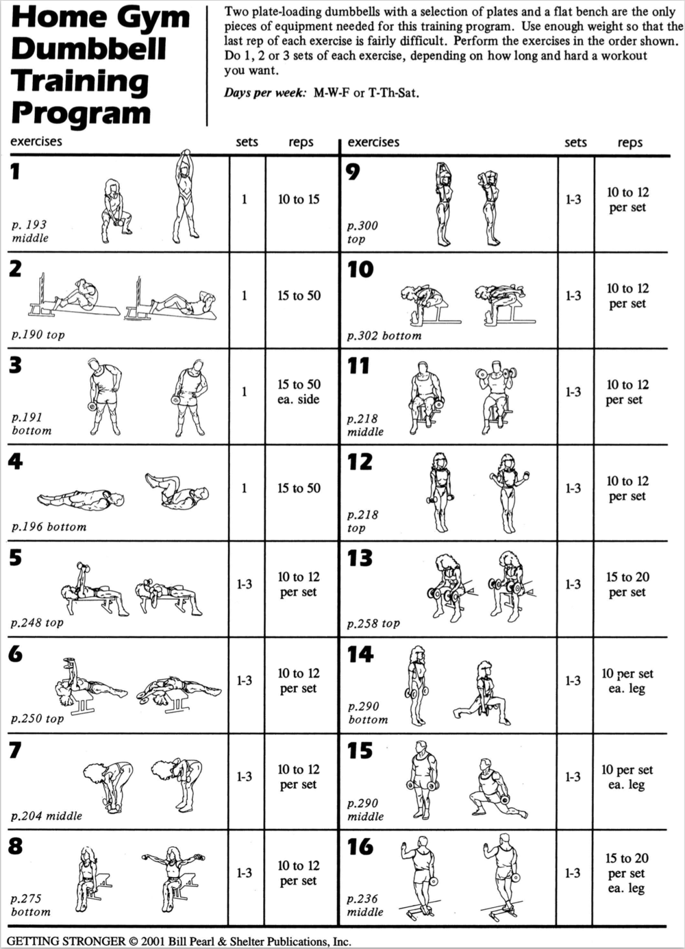 CLICK TO DOWNLOAD A PRINTABLE PDF Dumbbell workout