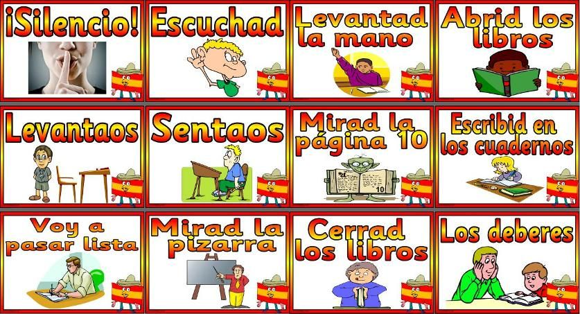 MFL KS2, KS3 Spanish Printable Posters - Classroom Commands in ...