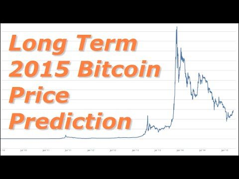 Bitcoin short term investment predictions