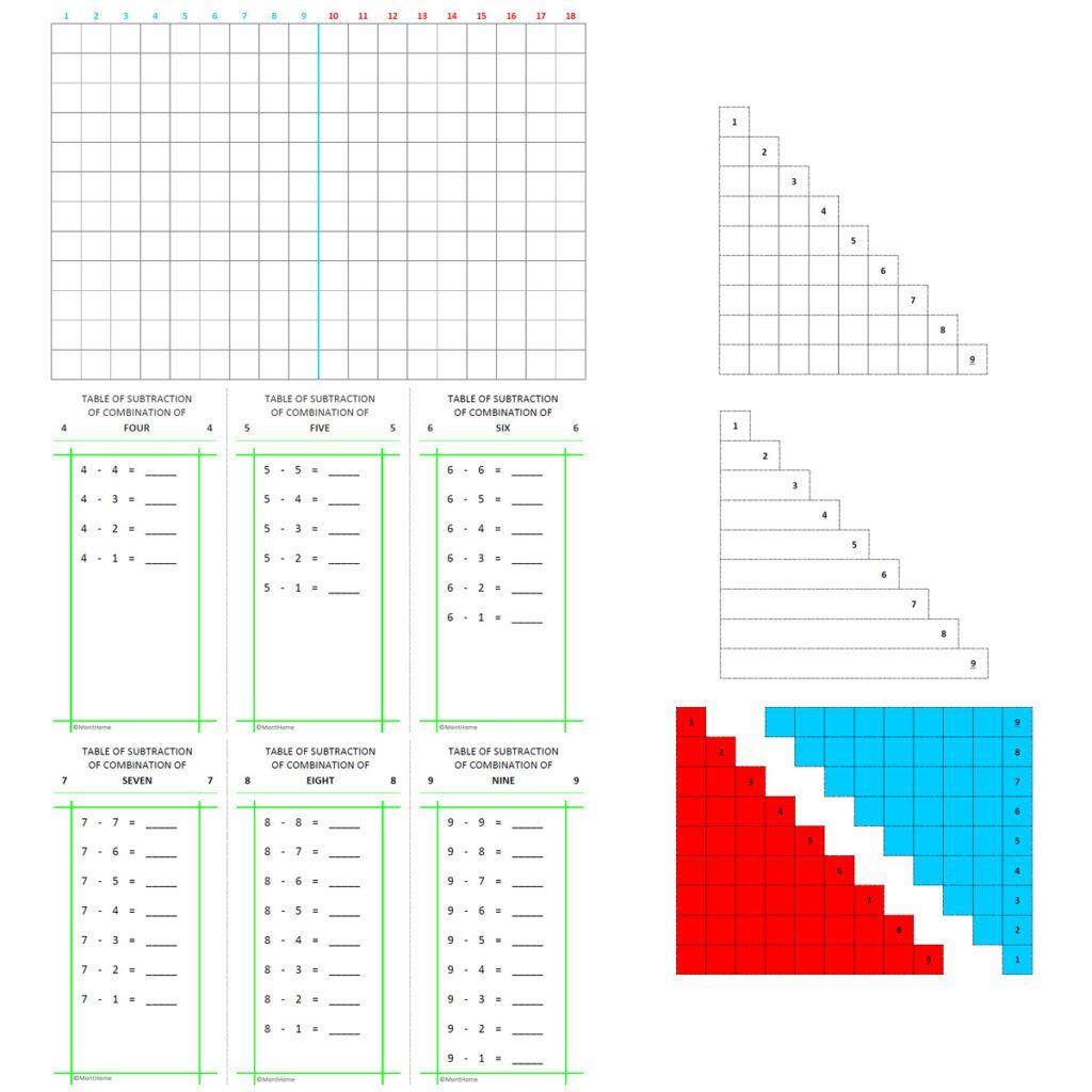 Mh M36 Subtraction Strip Board With Tables Set Subtraction Montessori Homeschool Math [ 1024 x 1024 Pixel ]