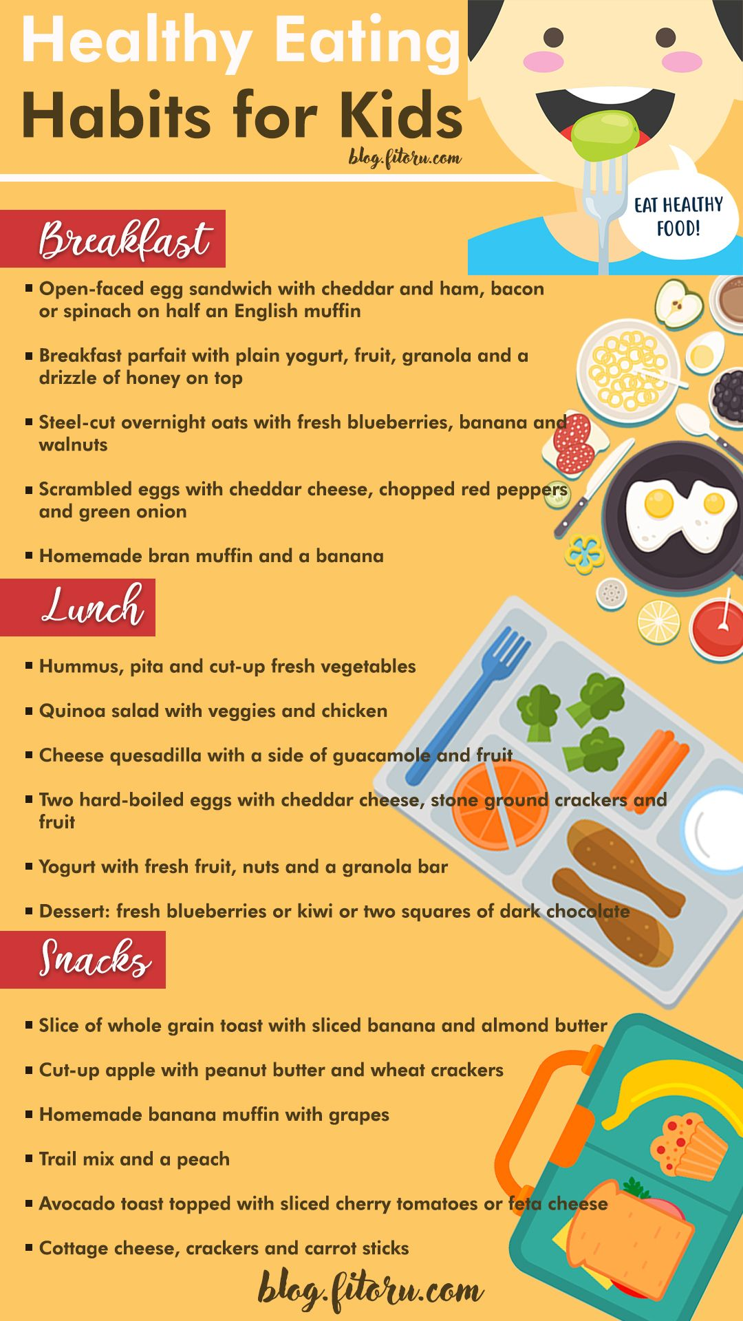 Best Back To School Nutritional Tips For Kids