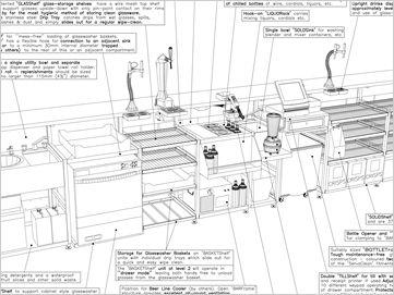 Bar Planning Bar Design ServaClean Bar Pinterest