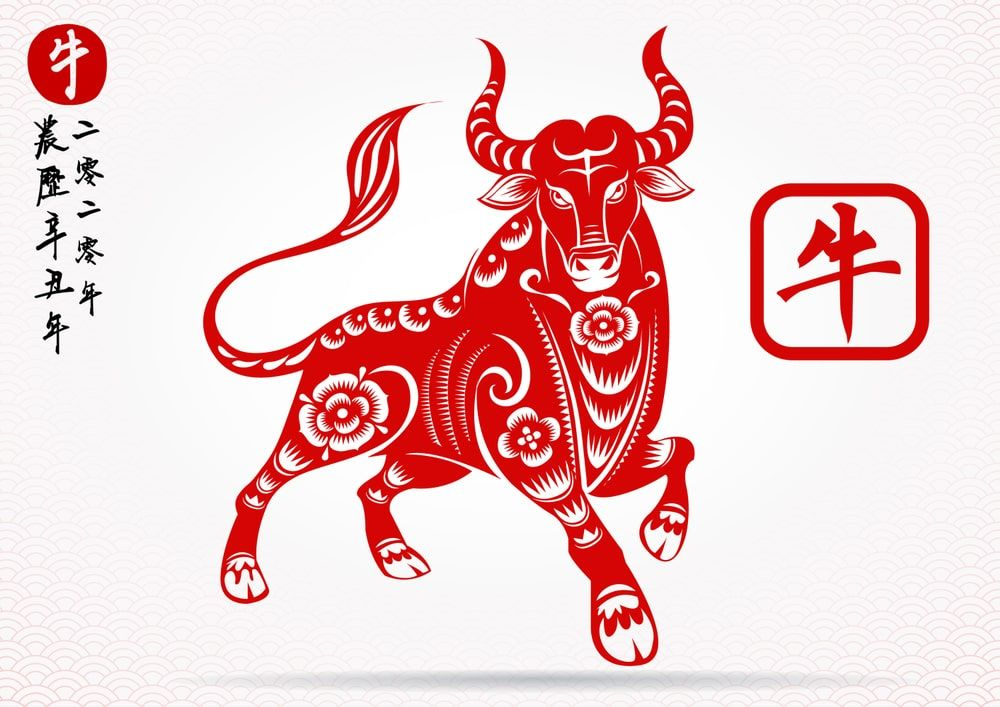 Year of The OX 2021 Images and Wallpaper | Chinese zodiac ...