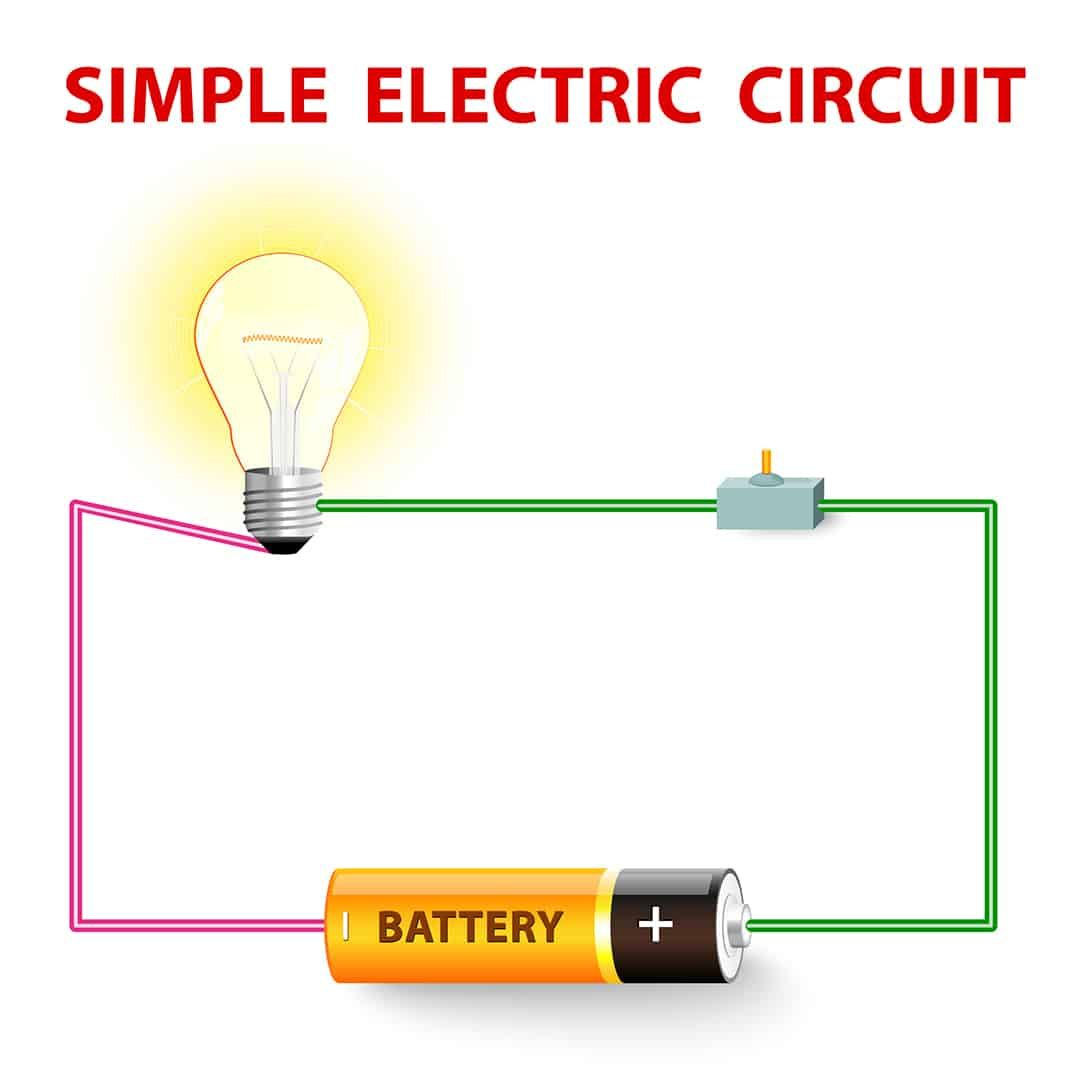 Simple Circuit Project For Kids To Make Simple Electric Circuit Simple Circuit Projects Electric Circuits For Kids