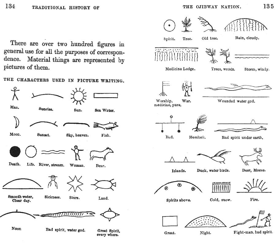 Ojibwe Pictographs Native American Pinterest Native Americans