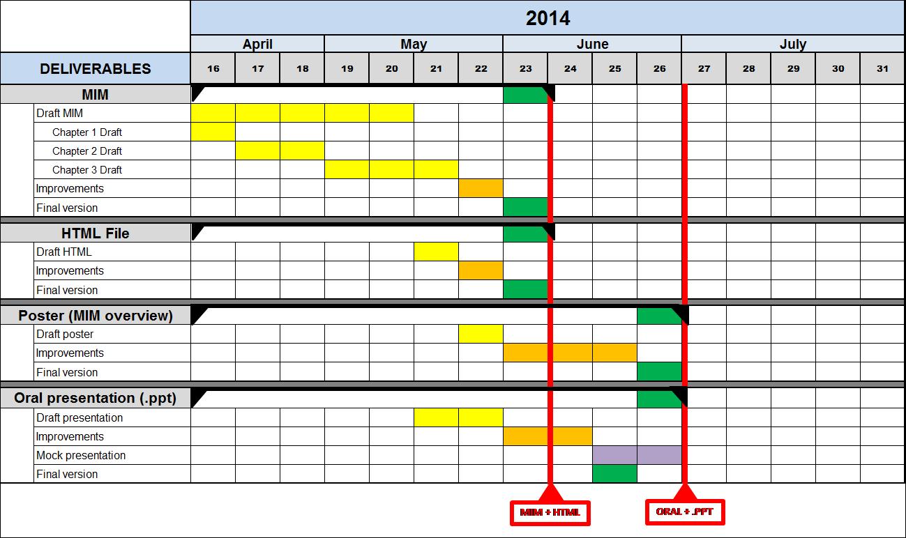 Telecharger Retro Planning Excel Gratuit Gratuiciel Planning Gratuit Retroplanning Planning
