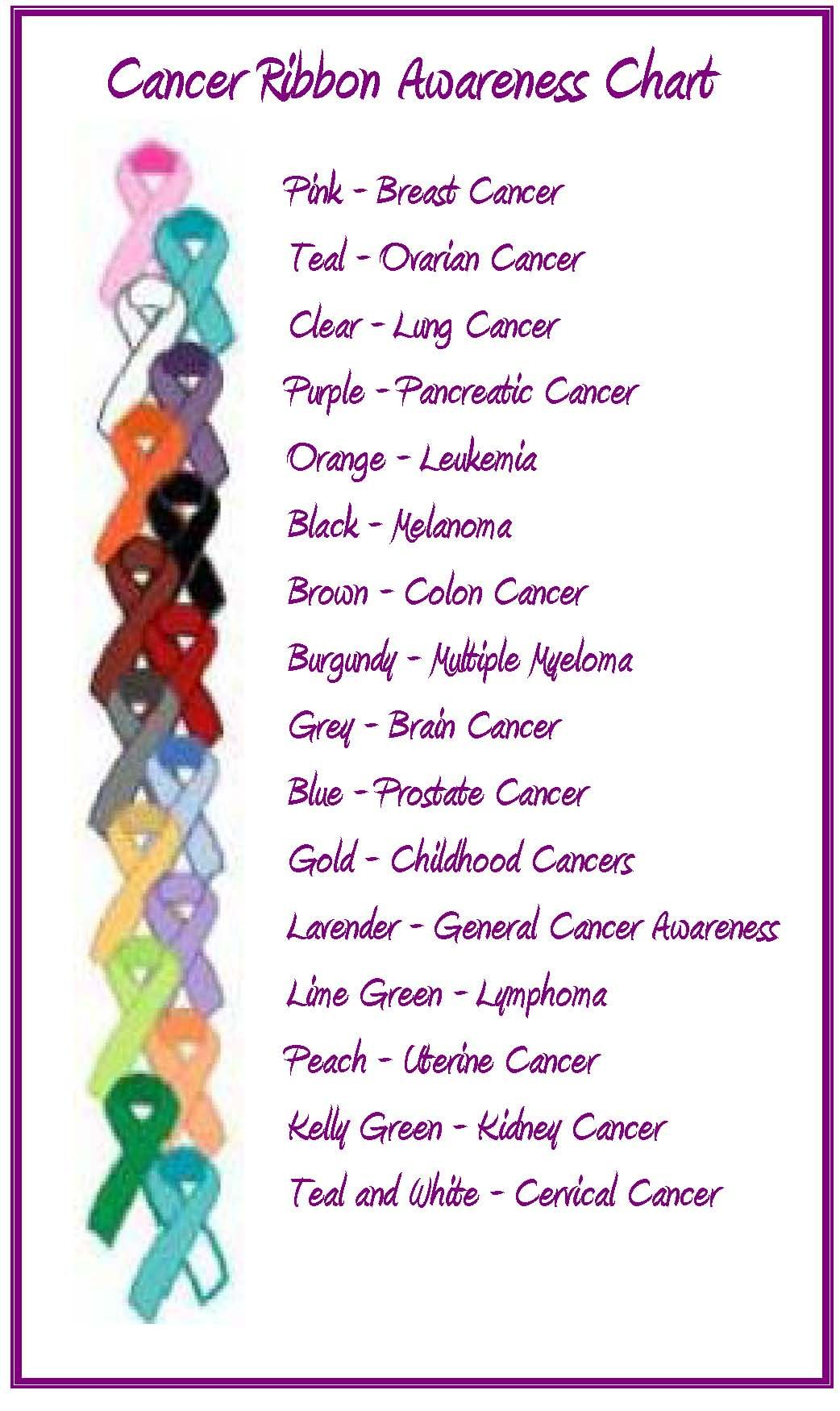 Lung Cancer Ribbon Google Search Cancer Sucks Pinterest Lung