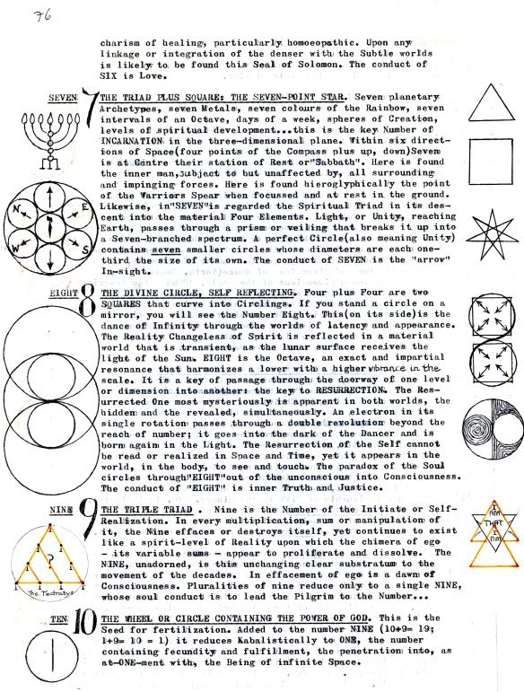 Numerology And Platonic Forms Numerology Numerology Numbers And