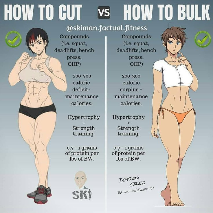 *HOW TO CUT VS HOW TO BULK* by Chris Skinner.factual