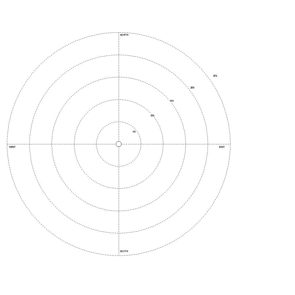 Download Blank Template For A Wind Rose Oubdiphosta32 S For Blank Radar Chart Template Best Professional Templates Radar Chart Wind Rose Business Template