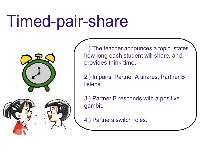 What Are Cooperative Learning Strategies | Teaching ...