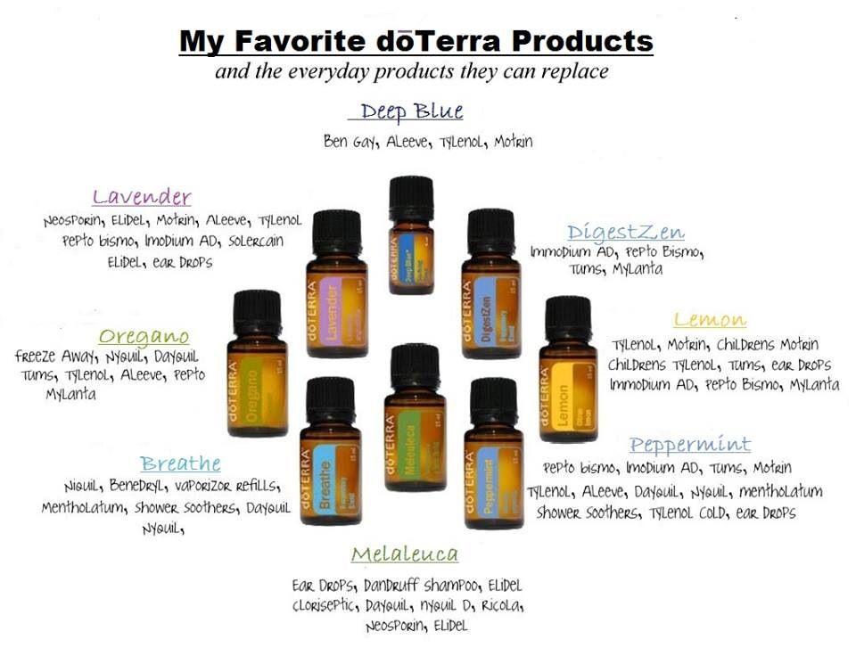 Best doterra oil for cold sores manca info