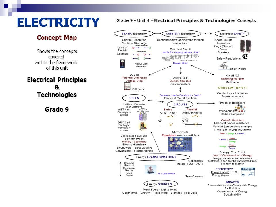 Principles And Applications Of Electrical Engineering 5th