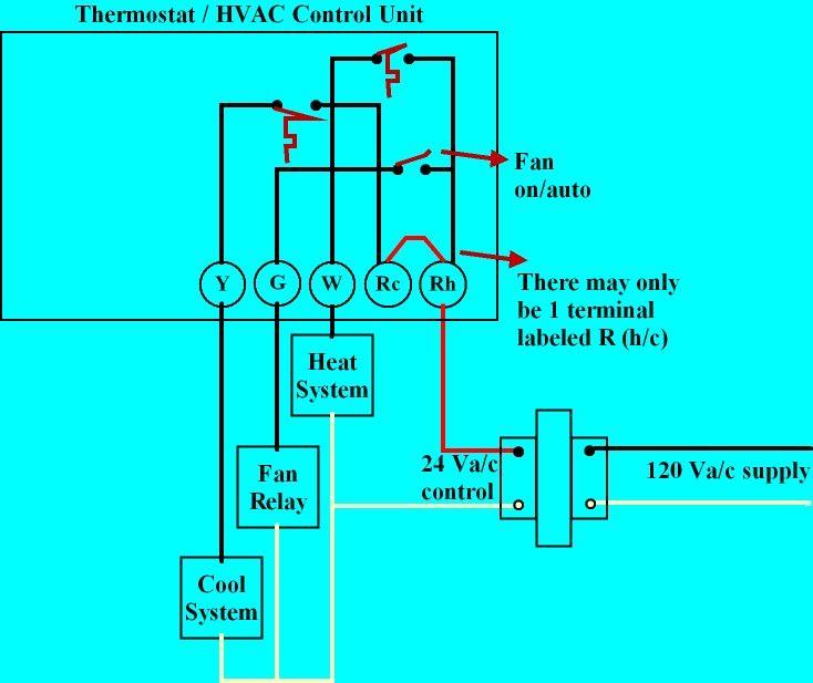 Thermostat heat cool fan on