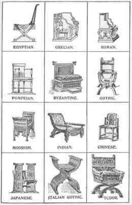 Different types of chairs  sc 1 st  Pinterest & Different types of chairs | Furniture - Vintage u0026 Antique ...