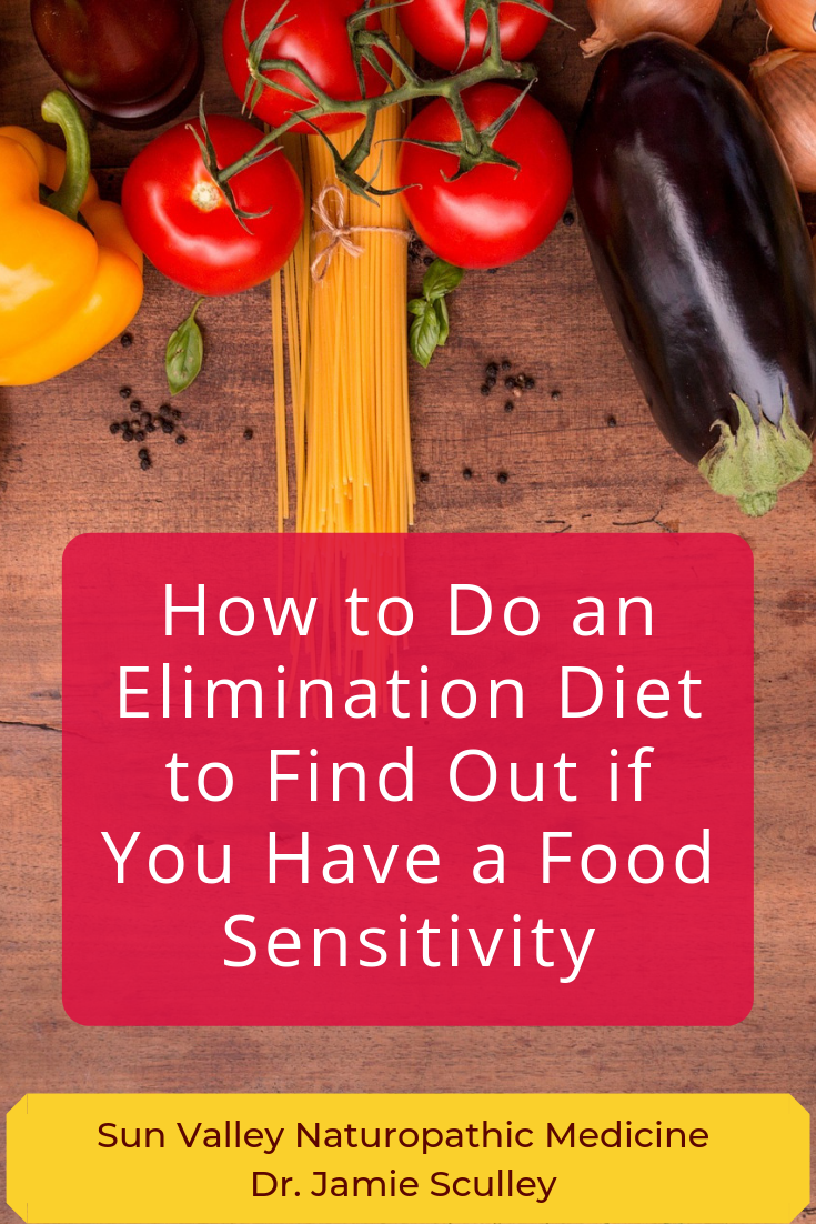 How to Do an Elimination Diet to Find Out if You Have a ...