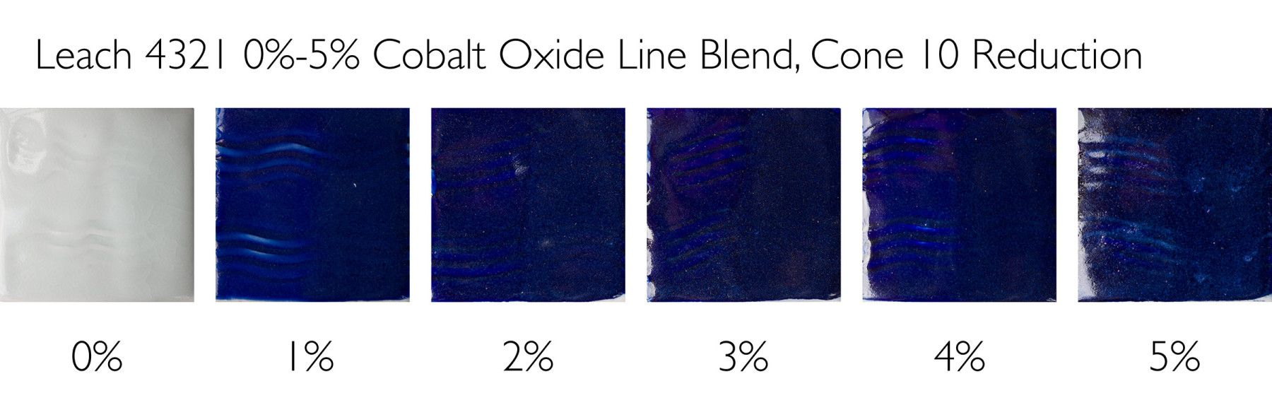 Volumetric Blending: Leach 4321 with Cobalt Oxide added in 1% increments.