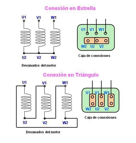 Resultado De Imagen Para Conexiones Para Motores Trifasicos Motores Esquemas Electricos Motor Trifasico