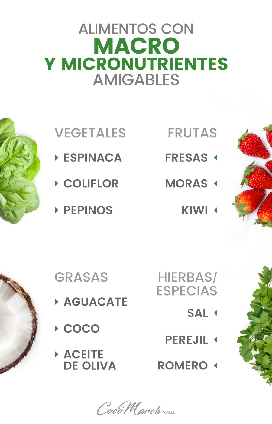 Lista de alimentos permitidos en la dieta cetogenica